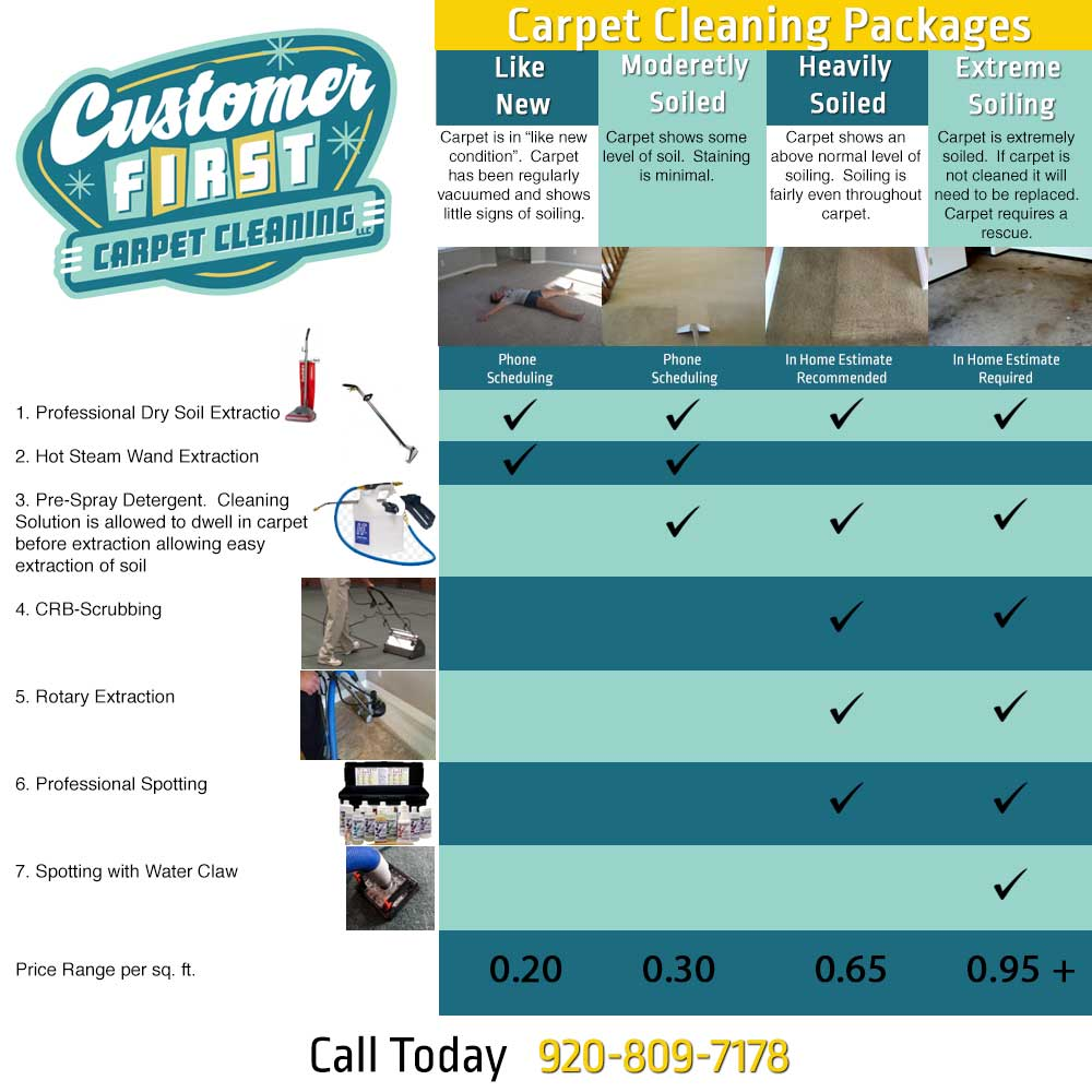 customerfirstcarpetcleaning_price2